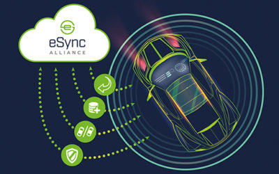 R Systems joins eSync Alliance as 10th member
