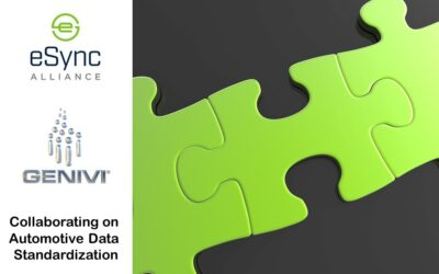 eSync Alliance and GENIVI Alliance collaborate on data standardization